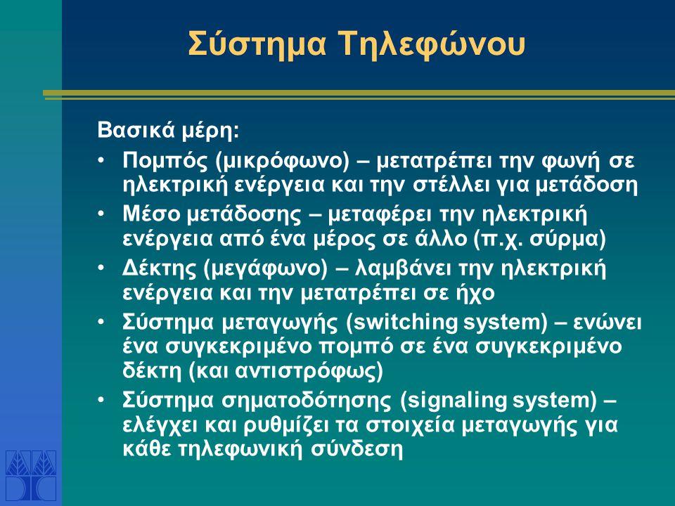 Σύστημα Τηλεφώνου Βασικά μέρη: