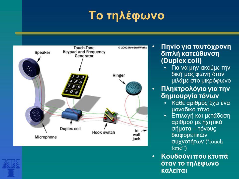 Το τηλέφωνο Πηνίο για ταυτόχρονη διπλή κατεύθυνση (Duplex coil)