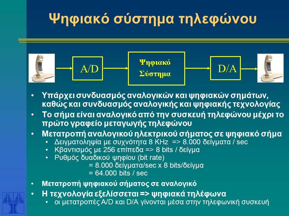 Ψηφιακό σύστημα τηλεφώνου