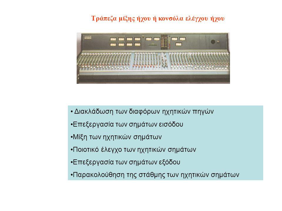 Τράπεζα μίξης ήχου ή κονσόλα ελέγχου ήχου