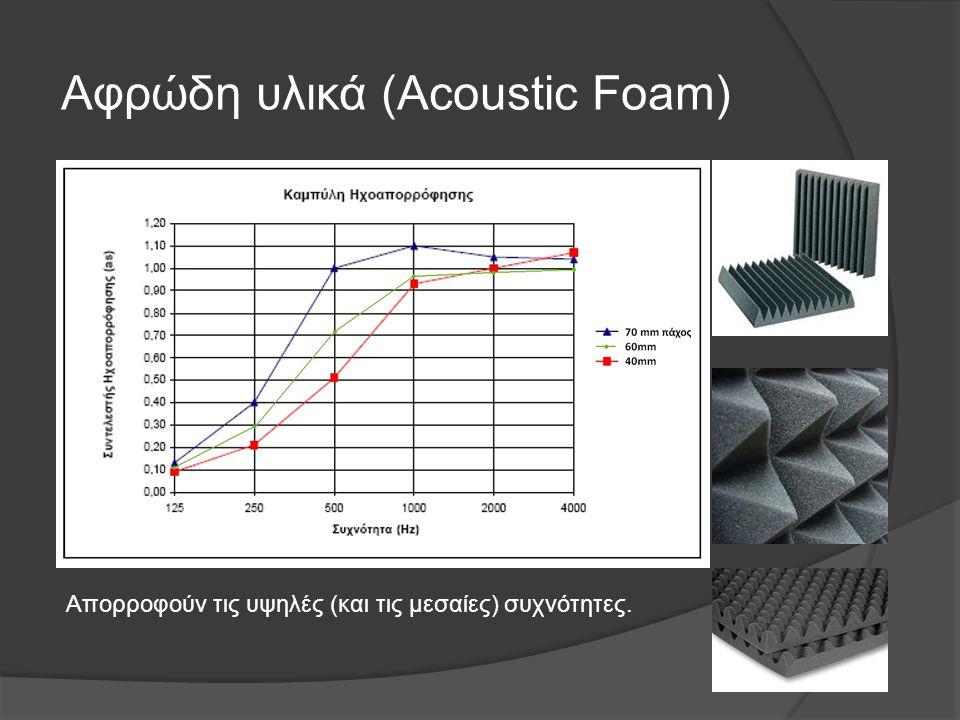 Αφρώδη υλικά (Acoustic Foam)