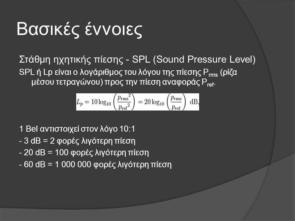 Βασικές έννοιες Στάθμη ηχητικής πίεσης - SPL (Sound Pressure Level)