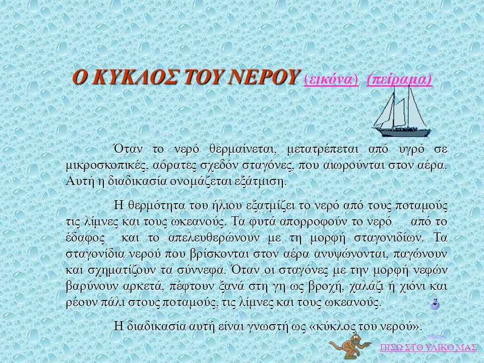 Ο ΚΥΚΛΟΣ ΤΟΥ ΝΕΡΟΥ (εικόνα) (πείραμα)