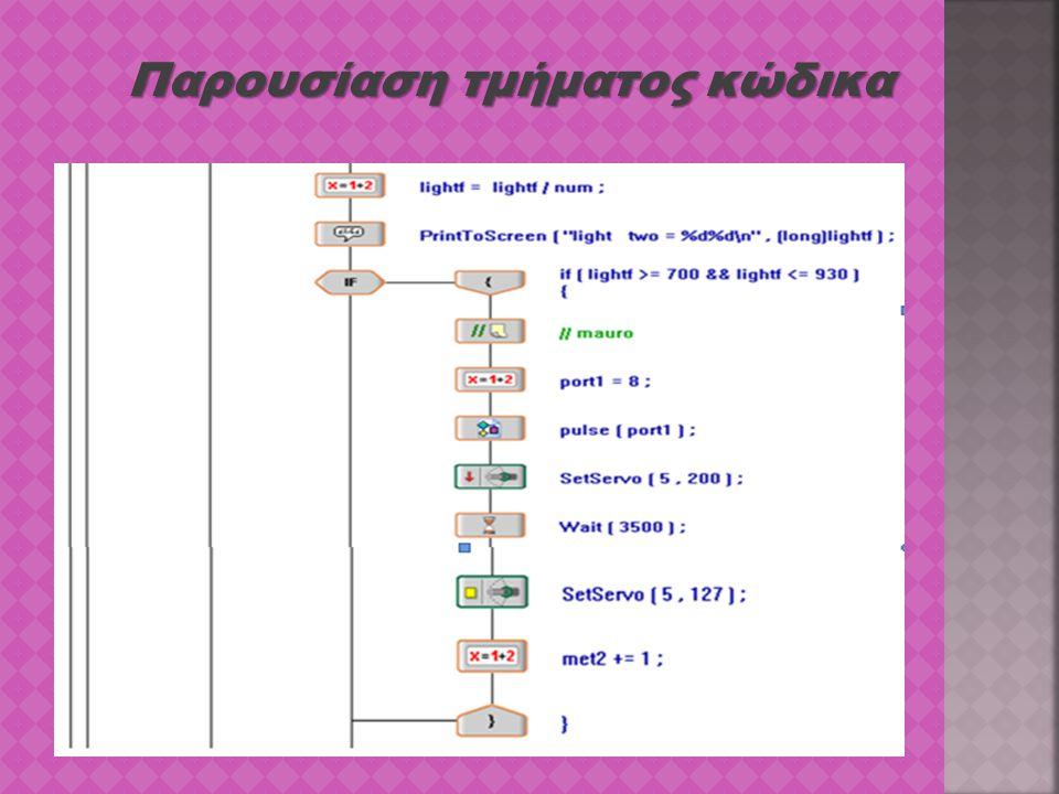 Παρουσίαση τμήματος κώδικα