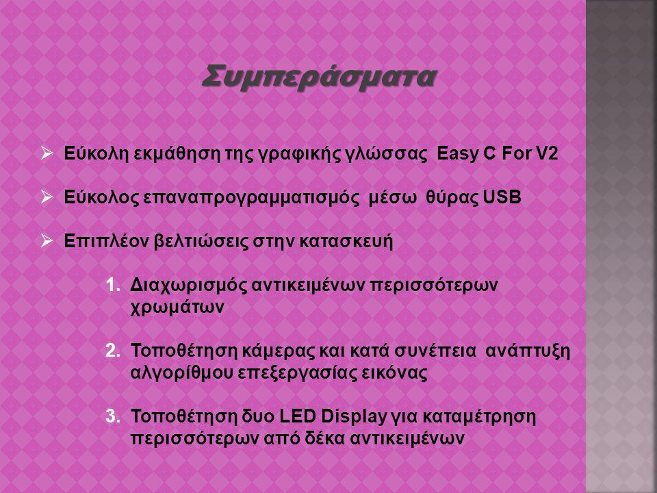 Συμπεράσματα Εύκολη εκμάθηση της γραφικής γλώσσας Easy C For V2