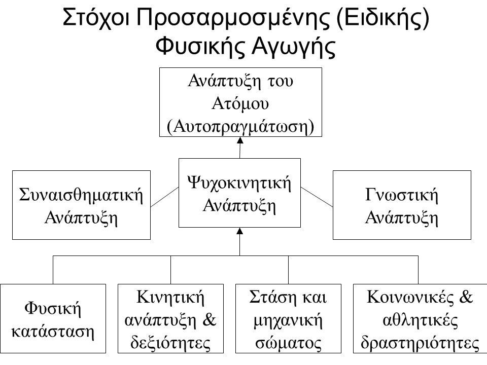 Στόχοι Προσαρμοσμένης (Ειδικής) Φυσικής Αγωγής