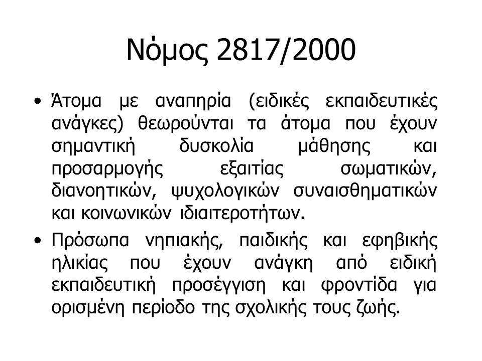 Νόμος 2817/2000