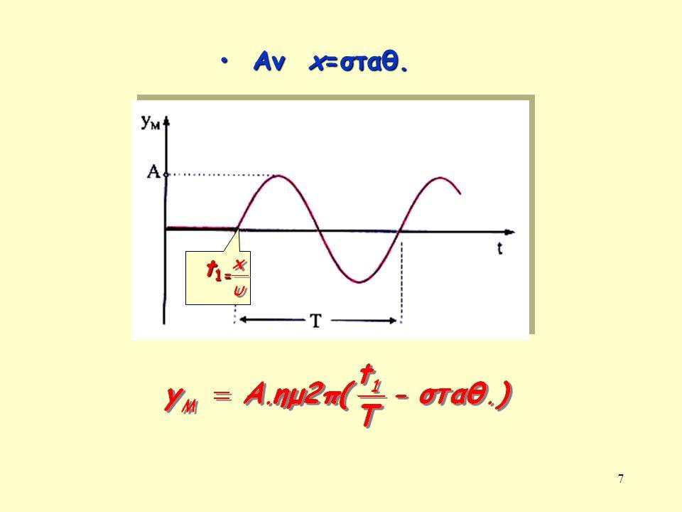 Αν x=σταθ. t1=