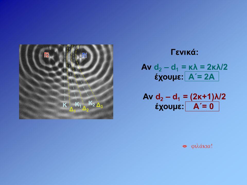 Π2 Π1 Γενικά: Αν d2 – d1 = κλ = 2κλ/2 έχουμε: Α΄= 2Α