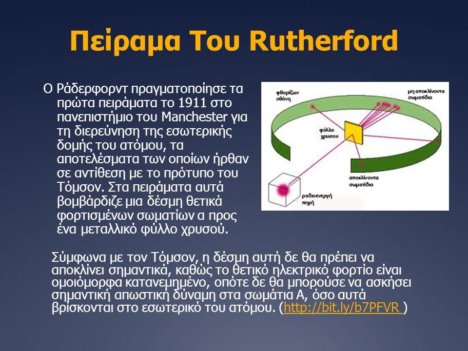 Πείραμα Του Rutherford