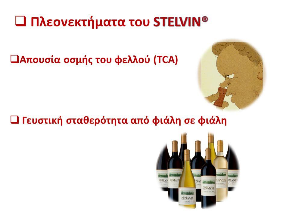 Πλεονεκτήματα του STELVIN®