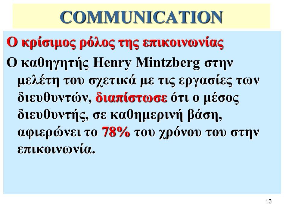COMMUNICATION Ο κρίσιμος ρόλος της επικοινωνίας