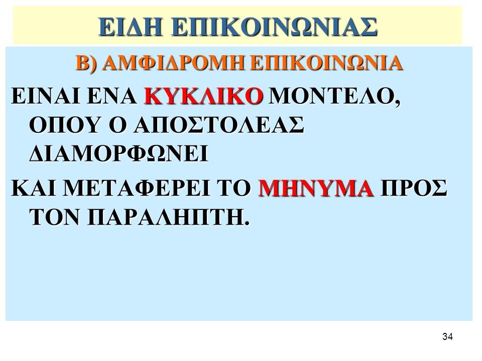 Β) ΑΜΦΙΔΡΟΜΗ ΕΠΙΚΟΙΝΩΝΙΑ