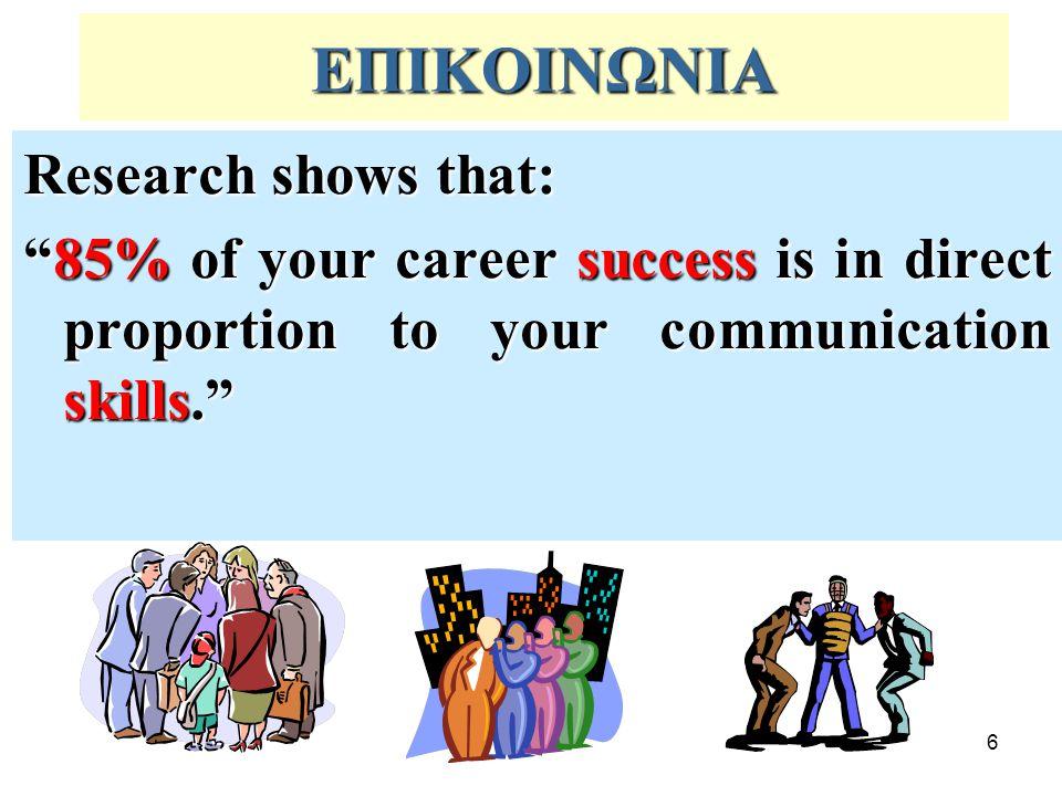 ΕΠΙΚΟΙΝΩΝΙΑ Research shows that:
