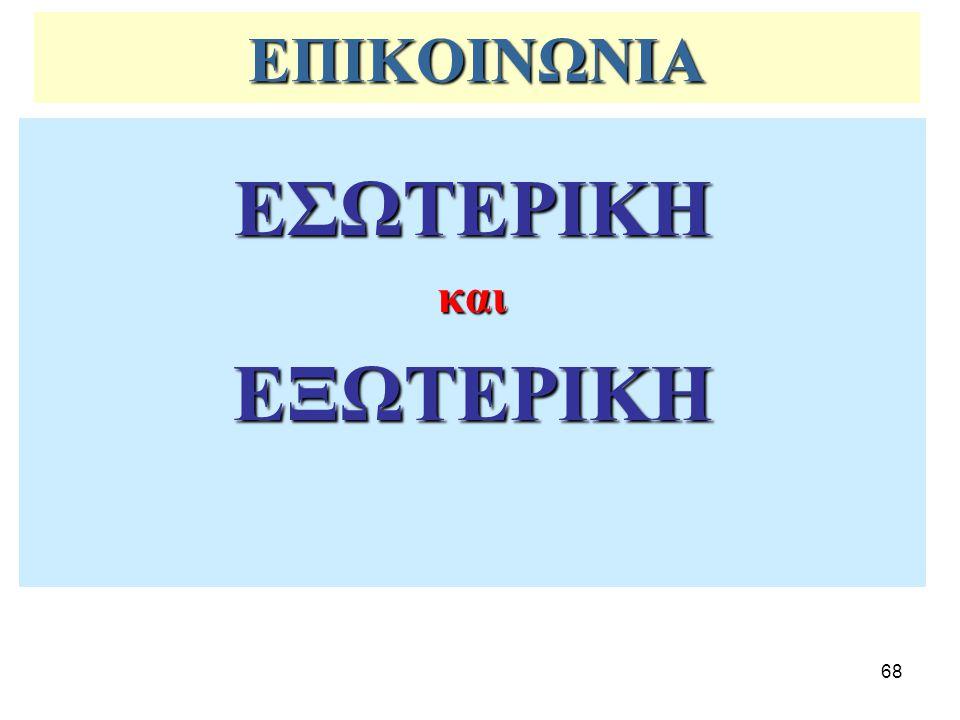 ΕΠΙΚΟΙΝΩΝΙΑ ΕΣΩΤΕΡΙΚΗ και ΕΞΩΤΕΡΙΚΗ