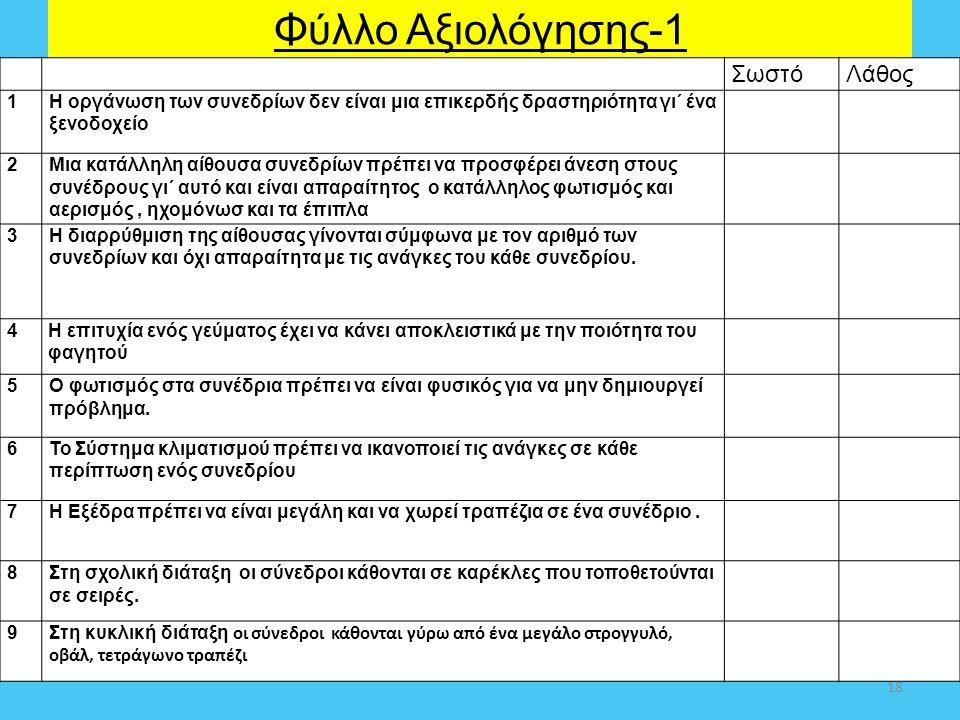 Φύλλο Αξιολόγησης-1 Σωστό Λάθος 1