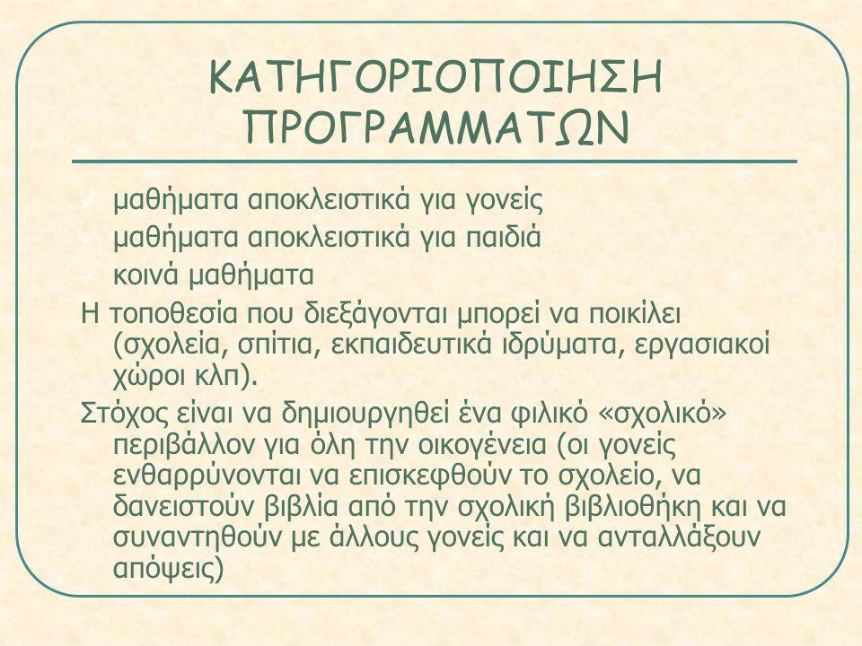 ΚΑΤΗΓΟΡΙΟΠΟΙΗΣΗ ΠΡΟΓΡΑΜΜΑΤΩΝ