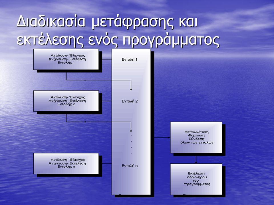 Διαδικασία μετάφρασης και εκτέλεσης ενός προγράμματος