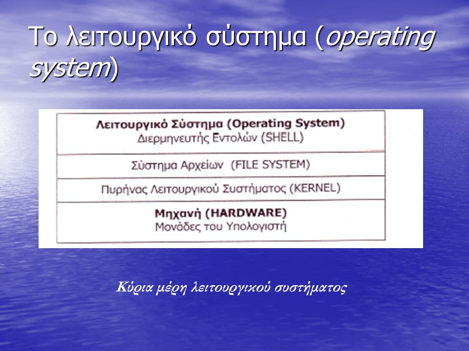 Το λειτουργικό σύστημα (operating system)