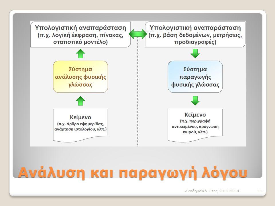 Ανάλυση και παραγωγή λόγου