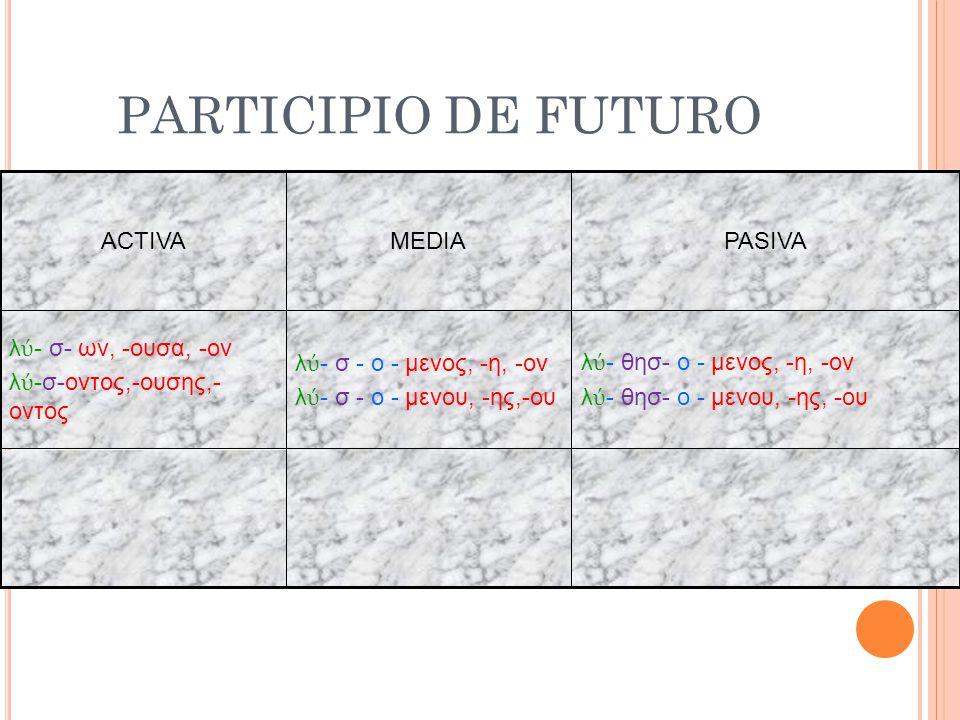 PARTICIPIO DE FUTURO ACTIVA MEDIA PASIVA λύ- σ- ων, -ουσα, -ον