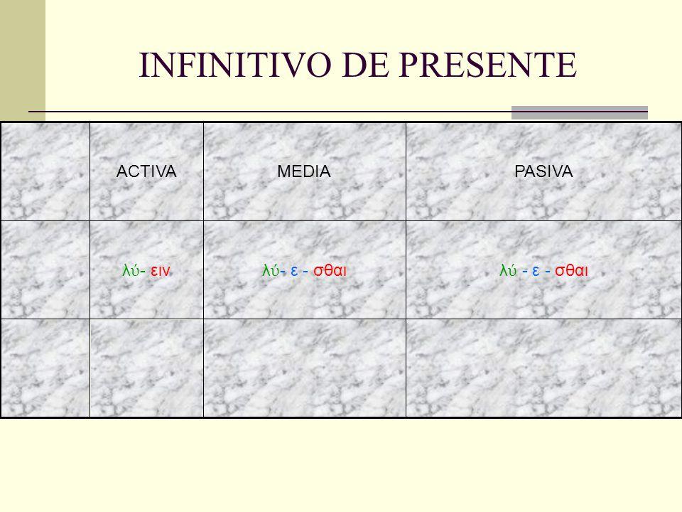 INFINITIVO DE PRESENTE