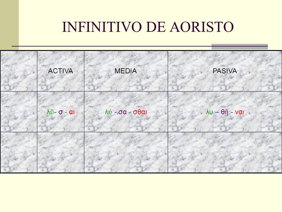 INFINITIVO DE AORISTO ACTIVA MEDIA PASIVA λῦ- σ - αι λύ - σα - σθαι