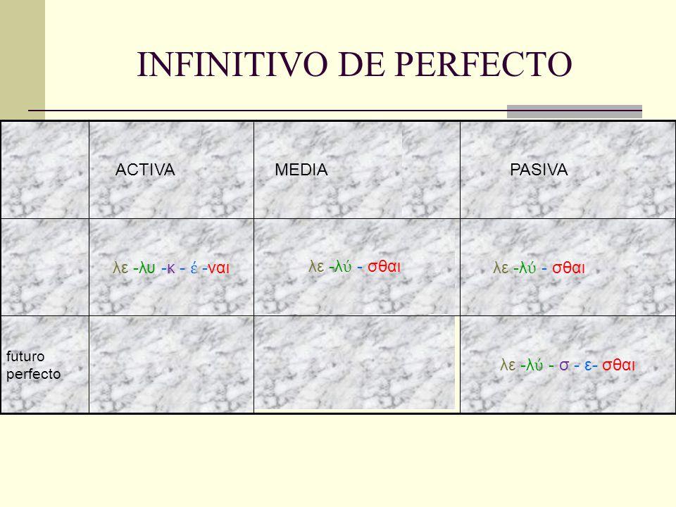 INFINITIVO DE PERFECTO