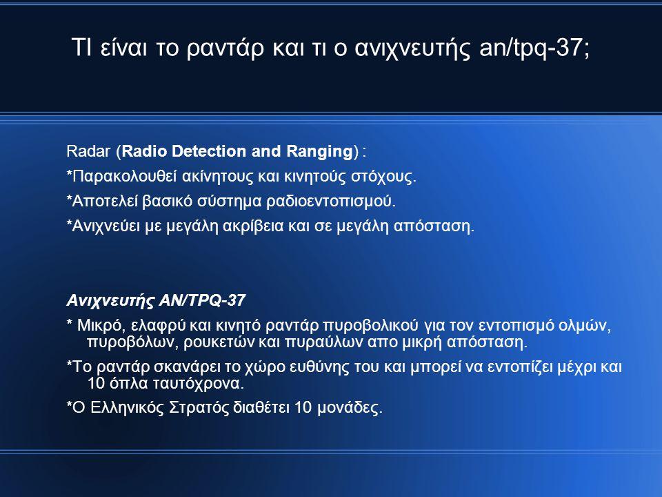 ΤΙ είναι το ραντάρ και τι ο ανιχνευτής an/tpq-37;
