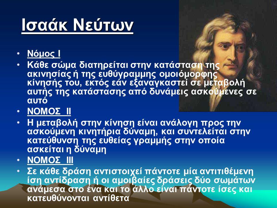 Ισαάκ Νεύτων Νόμος Ι.