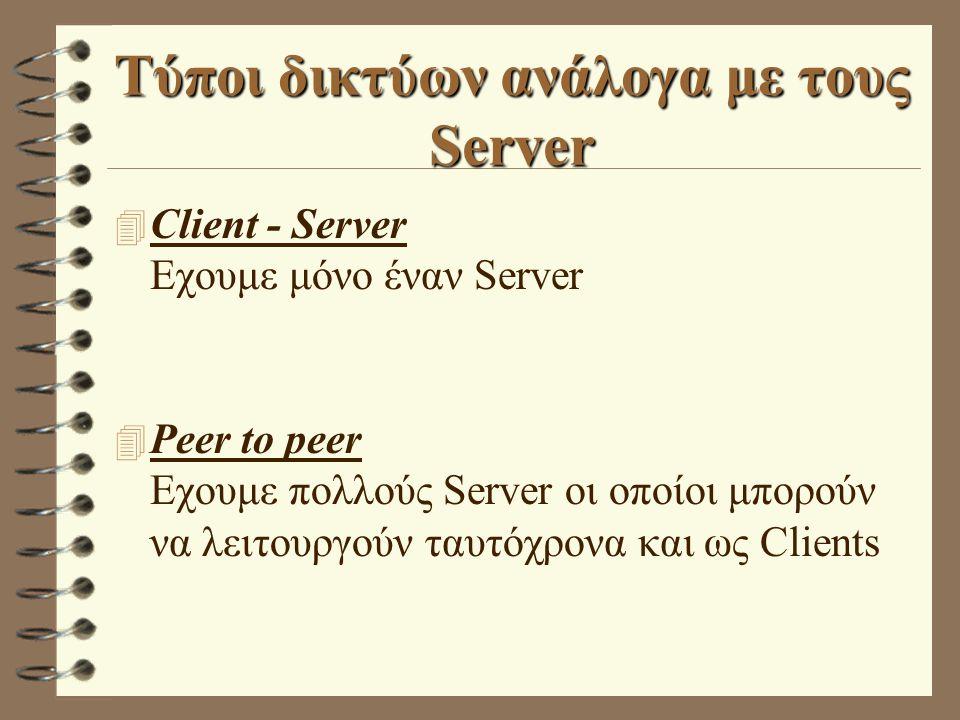 Τύποι δικτύων ανάλογα με τους Server