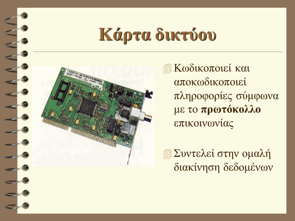 Κάρτα δικτύου Κωδικοποιεί και αποκωδικοποιεί πληροφορίες σύμφωνα με το πρωτόκολλο επικοινωνίας.