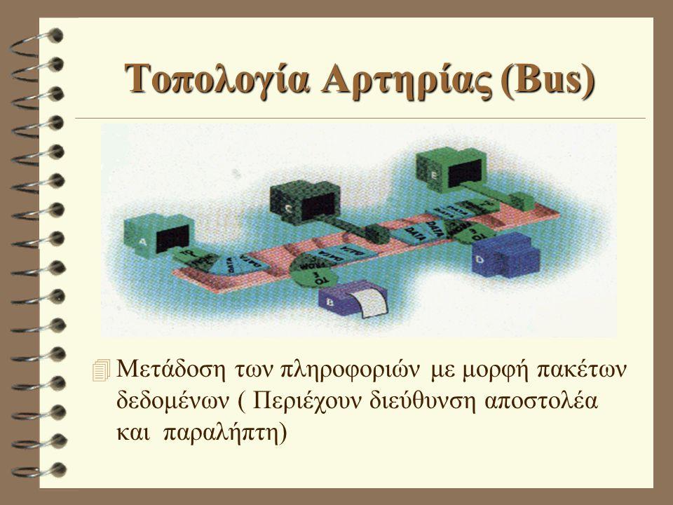 Τοπολογία Αρτηρίας (Bus)