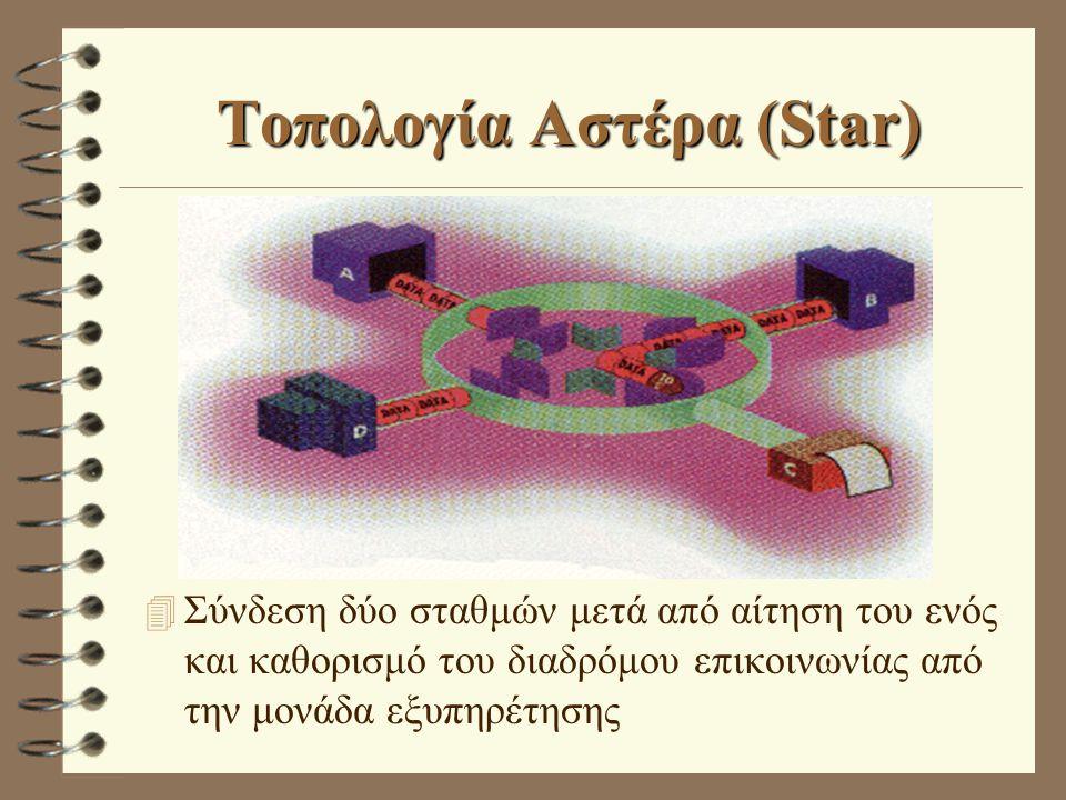 Τοπολογία Αστέρα (Star)