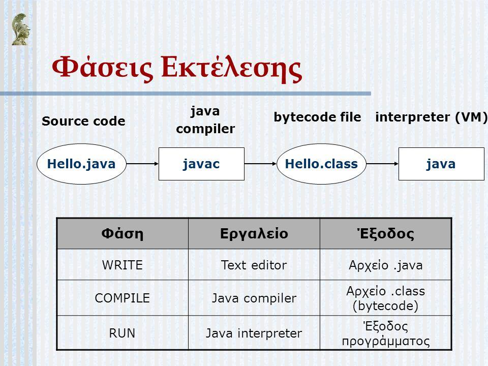 Αρχείο .class (bytecode)