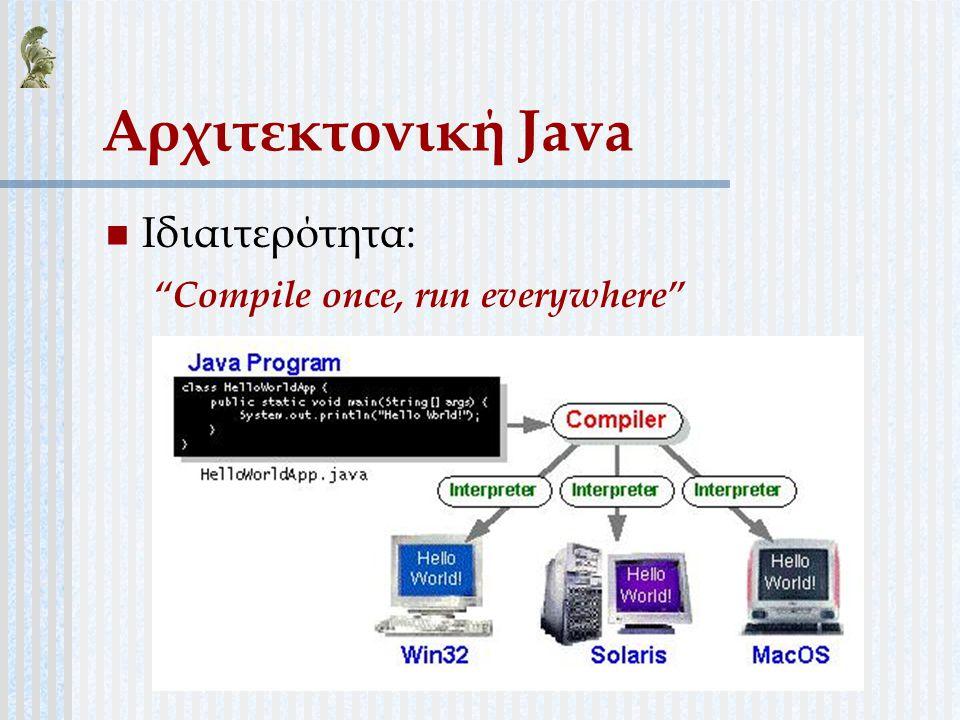 Αρχιτεκτονική Java Ιδιαιτερότητα: Compile once, run everywhere