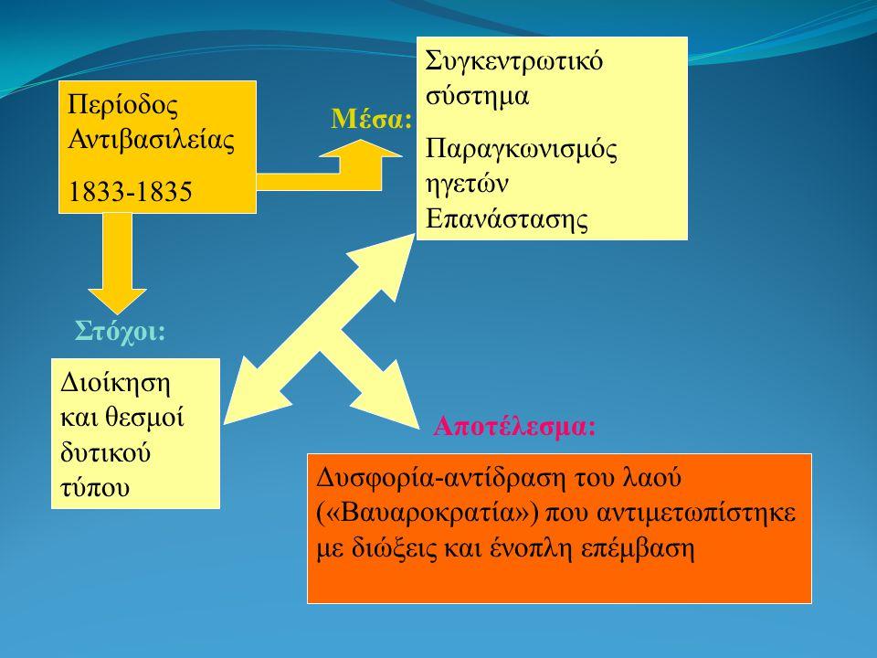 Συγκεντρωτικό σύστημα