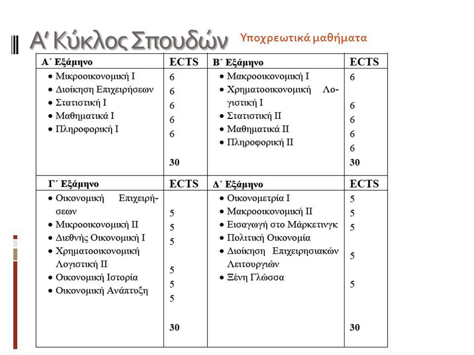 Α' Κύκλος Σπουδών Υποχρεωτικά μαθήματα