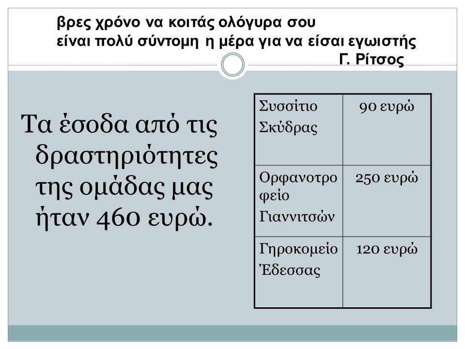 Τα έσοδα από τις δραστηριότητες της ομάδας μας ήταν 460 ευρώ.