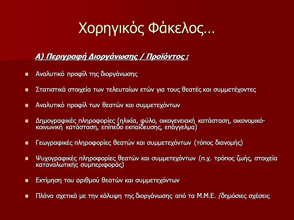 Χορηγικός Φάκελος… Α) Περιγραφή Διοργάνωσης / Προϊόντος :