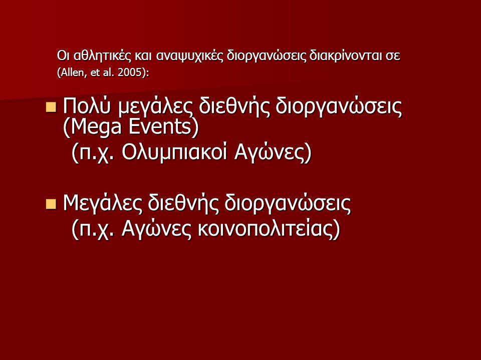 Πολύ μεγάλες διεθνής διοργανώσεις (Mega Events)