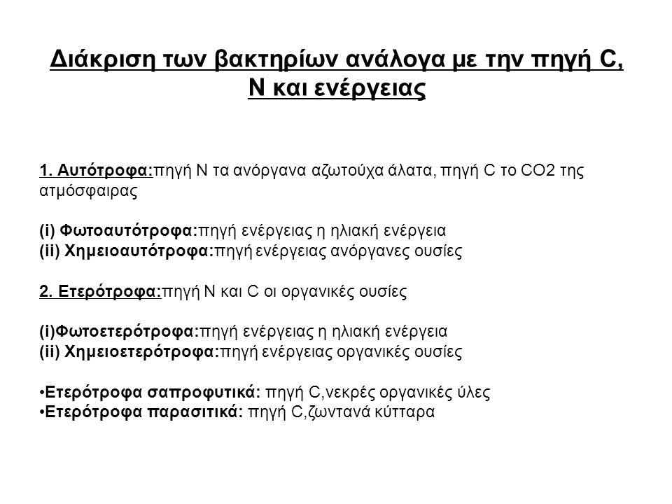 Διάκριση των βακτηρίων ανάλογα με την πηγή C, Ν και ενέργειας