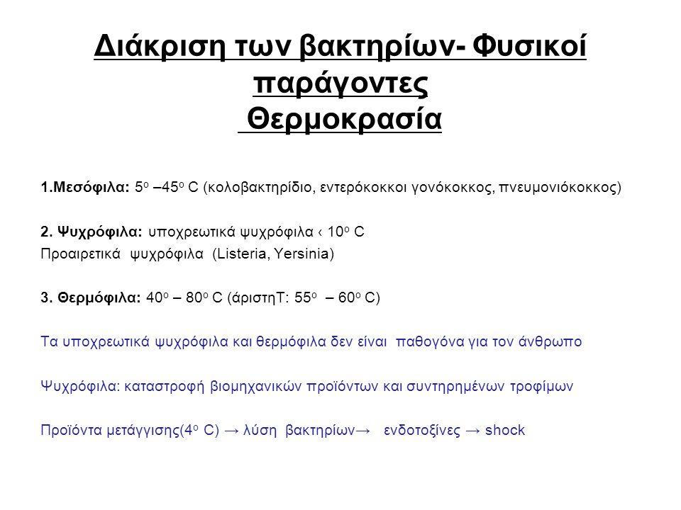 Διάκριση των βακτηρίων- Φυσικοί παράγοντες Θερμοκρασία