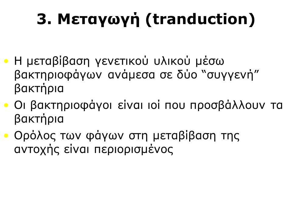 3. Μεταγωγή (tranduction)