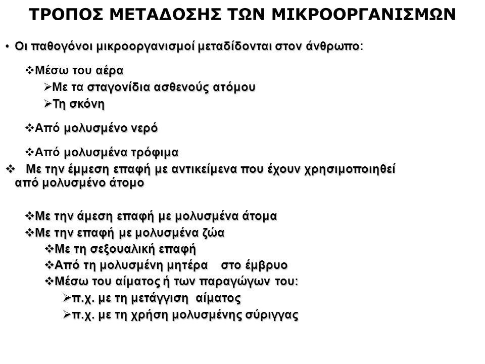 ΤΡΟΠΟΣ ΜΕΤΑΔΟΣΗΣ ΤΩΝ ΜΙΚΡΟΟΡΓΑΝΙΣΜΩΝ