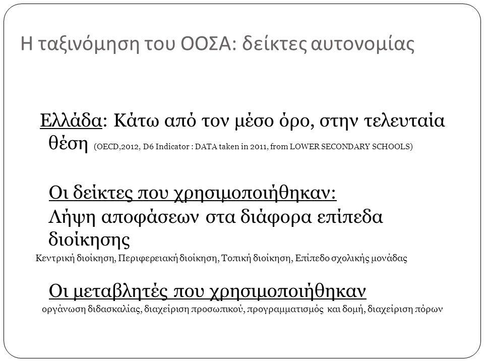 Η ταξινόμηση του ΟΟΣΑ: δείκτες αυτονομίας