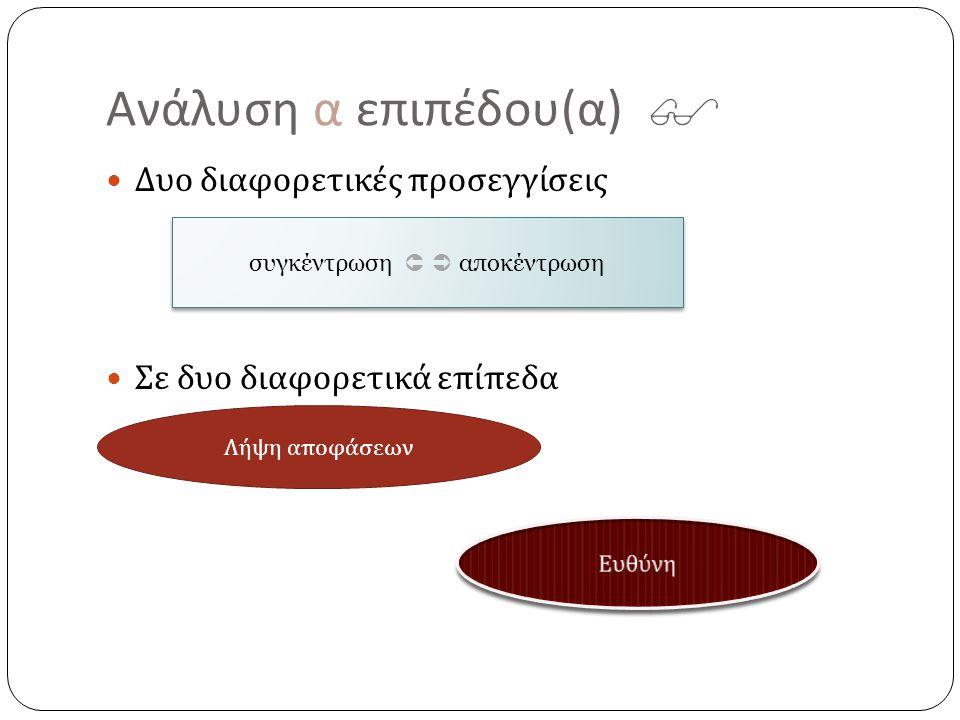 Ανάλυση α επιπέδου(α) 