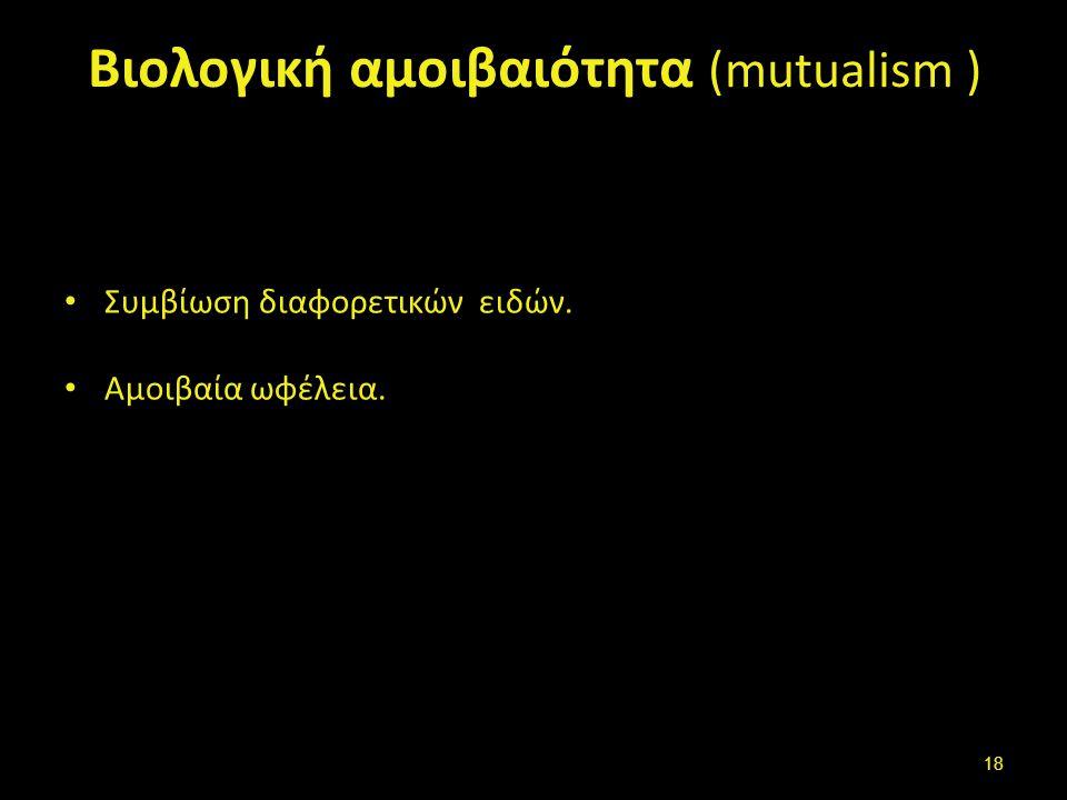 Σαπροφυτισμός (Commensalism)