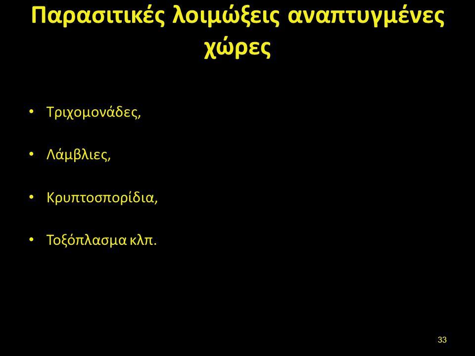 Ζωοανθρωπονόσος (zooanthroponosis) (1 από 2)