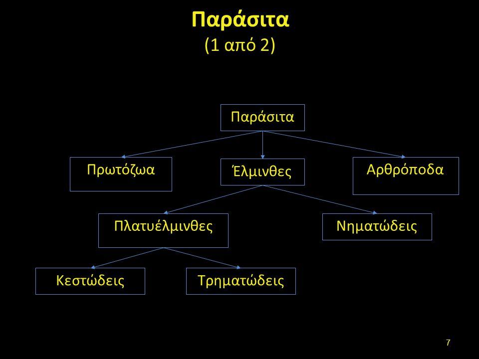 Παράσιτα (2 από 2) Έλμινθες Πλατυέλμινθες Νηματώδεις Τρηματώδεις
